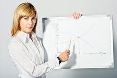 повелительница дела указывая к whiteboard Стоковое Изображение RF