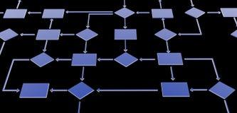 подача диаграммы Стоковые Изображения RF