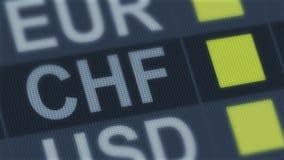 Поднимать швейцарского франка, понижаясь Валютный рынок мира Тариф валюты изменяя бесплатная иллюстрация
