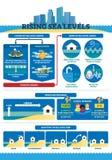 Поднимая иллюстрация вектора уровней моря Обозначенное infographics изменения климата иллюстрация штока