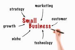 Подрезанное изображение надписей мелкого бизнеса сочинительства женщины стоковая фотография rf