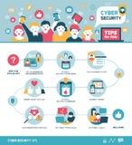 Подсказки безопасностью кибер для детей бесплатная иллюстрация