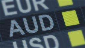 Подъем австралийского доллара, падение Валютный рынок мира Тариф валюты изменяя иллюстрация вектора
