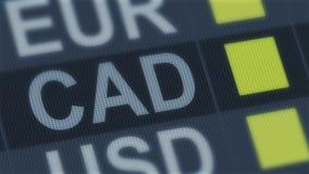 Подъем канадского доллара, падение Валютный рынок мира Тариф валюты изменяя иллюстрация штока