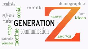 Поколение z в коллаже слова Маркетинг и концепция нацеливания иллюстрация штока