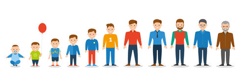 Поколение человека от младенцев к младшим Все возрастные категории белизна изолированная предпосылкой иллюстрация вектора