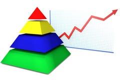 Покрашенная диаграмма пирамиды на белой предпосылке Стоковое Изображение RF