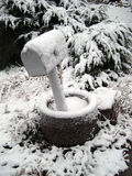 покрытый снежок почтового ящика Стоковое Изображение RF