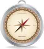Политический компас Стоковое Изображение RF