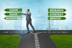 Положение бизнесмена на перекрестках корпоративной стратегии стоковое фото