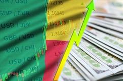 Положение доллара США флага и диаграммы Бенина растя с вентилятором долларовых банкнот бесплатная иллюстрация