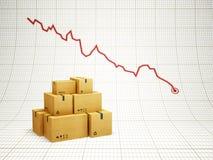 Понижаясь количество поставленных товаров стоковая фотография