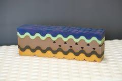 Поперечное сечение показывая структуру тюфяка стоковое фото