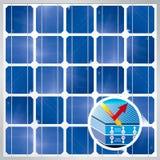 Поперечное сечение фотоэлемента на фотовольтайческой предпосылке модуля панели солнечных батарей - возобновляющей энергии Стоковые Изображения RF