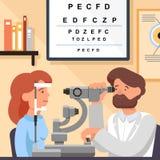 Посещение иллюстрации вектора плоское к Ophtalmologist бесплатная иллюстрация