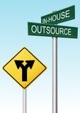 поставка знаков аутсорсинга деловых решений Стоковое Изображение