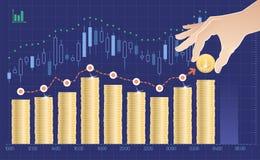 Построение тенденции роста цены бесплатная иллюстрация