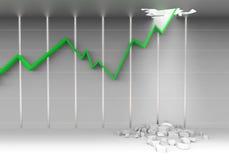 Потолок пролома графика состояния запасов Стоковые Фото
