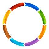 Поделенная на сегменты стрелка круга Круговой значок стрелки Процесс, progres, r Стоковые Изображения RF