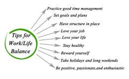 Подсказки для баланса работы/жизни иллюстрация штока
