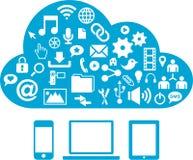 Компьютер, iPhone, я-пусковая площадка,   Стоковая Фотография RF
