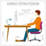 Правильная позиция усаживания позвоночника на компьютере Infographics вектора Стоковое Изображение