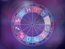 предпосылка подписывает зодиак Астрологическое круглое собрание календаря, Стоковое фото RF