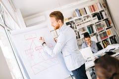 Представление и тренировка в офисе стоковое фото rf
