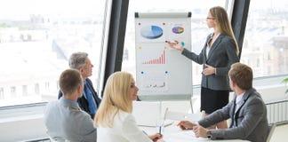 Представление на деловой встрече Стоковая Фотография