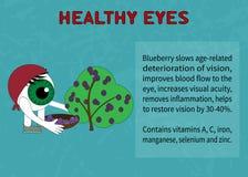 Преимущества голубик для здоровых глаз Стоковые Фото