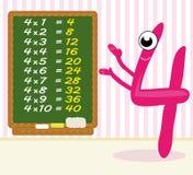 преподавательство номера 4 умножений Стоковые Изображения RF