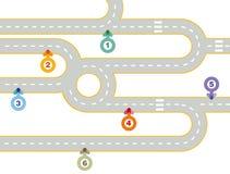 Препровождайте, концепция направления, иллюстрация Стоковое Изображение RF