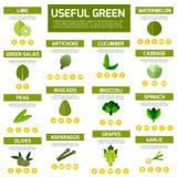 Предпосылка вегетарианской еды infographic Стоковое Изображение RF
