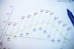 Предпосылка учета коммерческих операций Стоковое фото RF