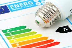 представленное изображение энергии эффективности 3d Стоковое фото RF