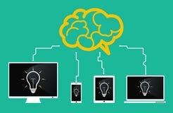 Приборы соединяются к мозгу технология ommunication также вектор иллюстрации притяжки corel Стоковые Изображения RF