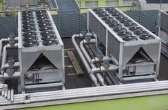 Прибор HVAC Стоковая Фотография RF