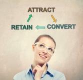 Привлеките, сохраньте и преобразуйте концепцию с молодой бизнес-леди стоковые изображения rf