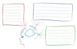 Примечания метода мозгового штурма Стоковые Фото