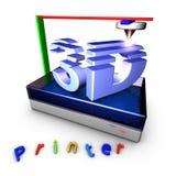 принтер 3D используя photopolymerization иллюстрация вектора