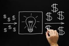 Принципиальная схема идей прибыльного инвестирования Стоковые Изображения RF