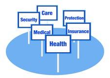 Принципиальная схема медицинского соревнования Стоковое Изображение