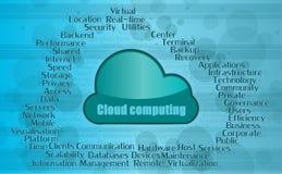 Принципиальная схема облака вычисляя Стоковая Фотография RF