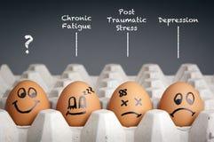 Принципиальная схема психических здоровий Стоковое Изображение RF
