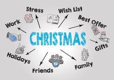 Принципиальная схема рождества Диаграмма с ключевыми словами и значками на серой предпосылке Стоковое Изображение