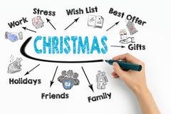Принципиальная схема рождества Диаграмма с ключевыми словами и значками на белой предпосылке Стоковое фото RF