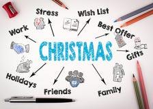 Принципиальная схема рождества Диаграмма с ключевыми словами и значками на белой предпосылке Стоковое Фото