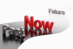 Принципиальная схема срока: За-Теперь-Будущее слова 3d Стоковая Фотография