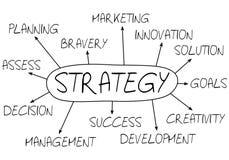 Принципиальная схема стратегии абстрактная Стоковые Изображения RF