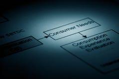 принципиальная схема дела Стоковое фото RF
